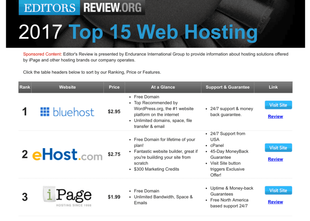 Don't choose your web host based on sponsored content that looks like a review. A sponsored content list of EIG web hosts.